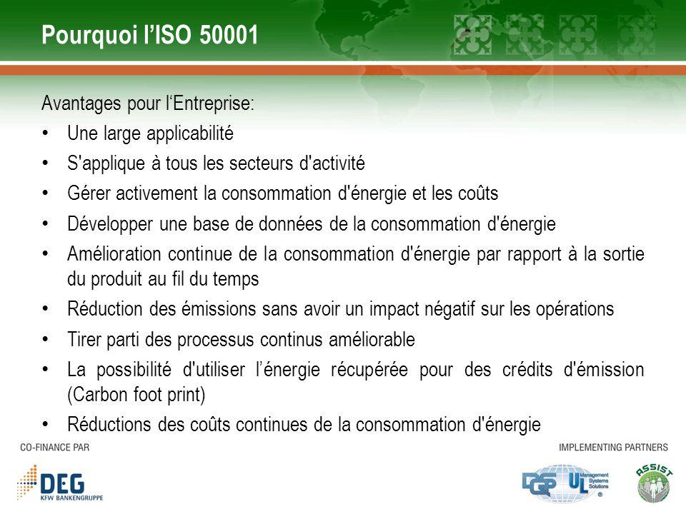 Pourquoi l'ISO 50001 Avantages pour l'Entreprise: