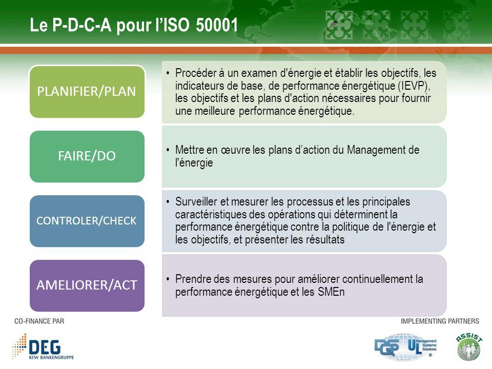 Le P-D-C-A pour l'ISO 50001 PLANIFIER/PLAN FAIRE/DO AMELIORER/ACT