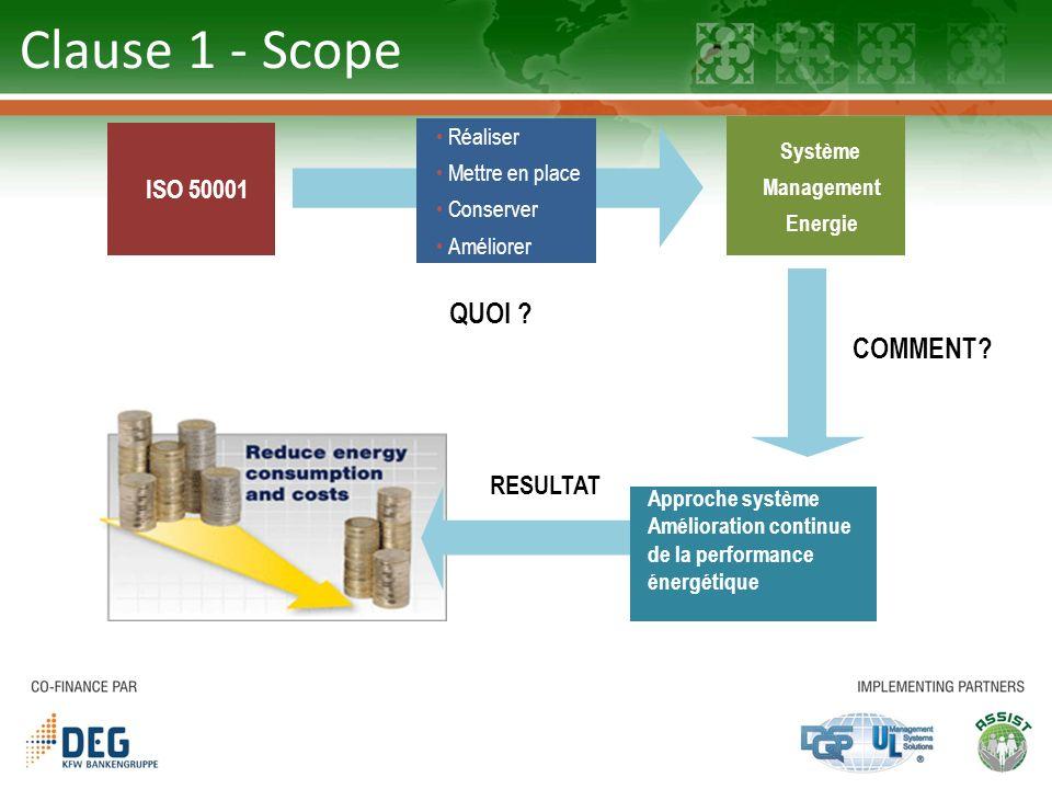 Clause 1 - Scope QUOI COMMENT ISO 50001 RESULTAT Réaliser Système