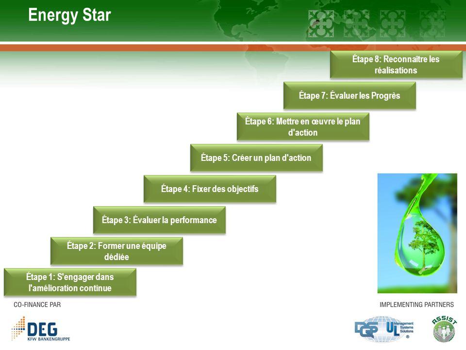 Energy Star Étape 8: Reconnaître les réalisations