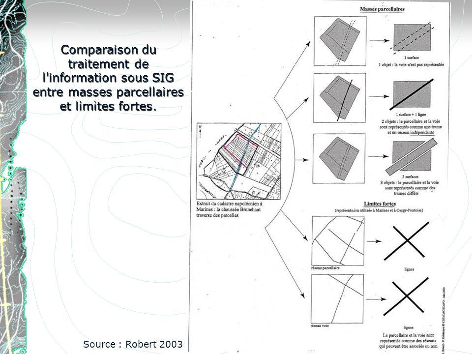 Comparaison du traitement de l information sous SIG entre masses parcellaires et limites fortes.