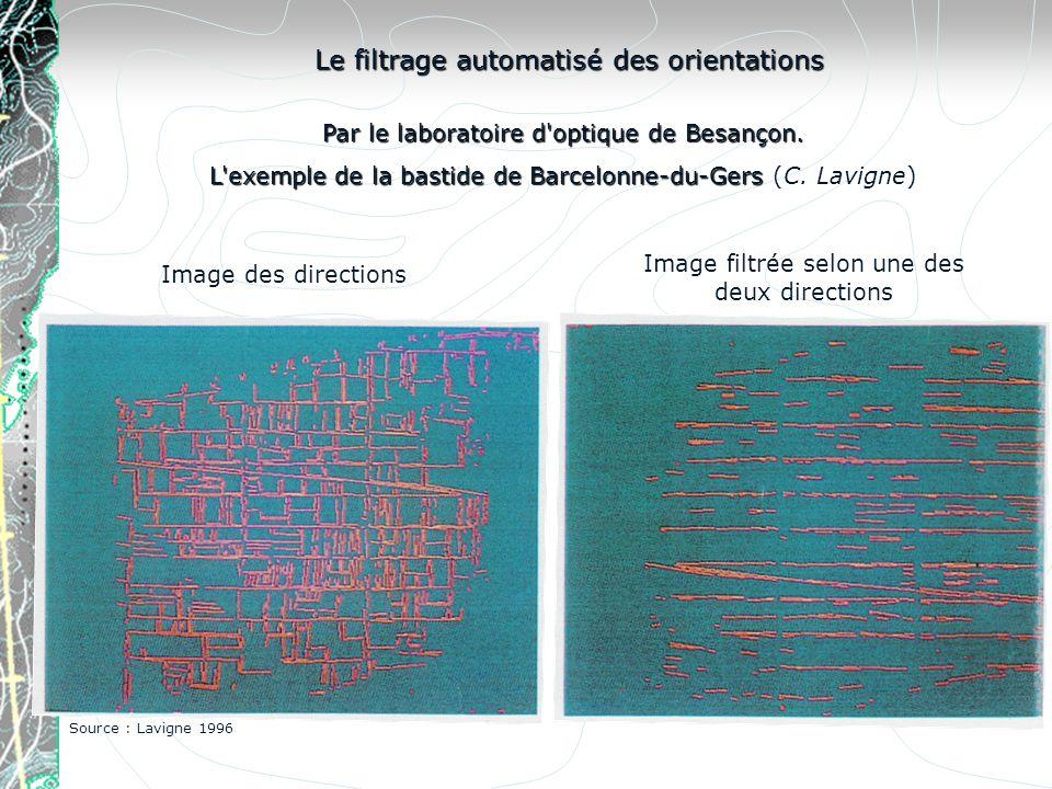 Le filtrage automatisé des orientations