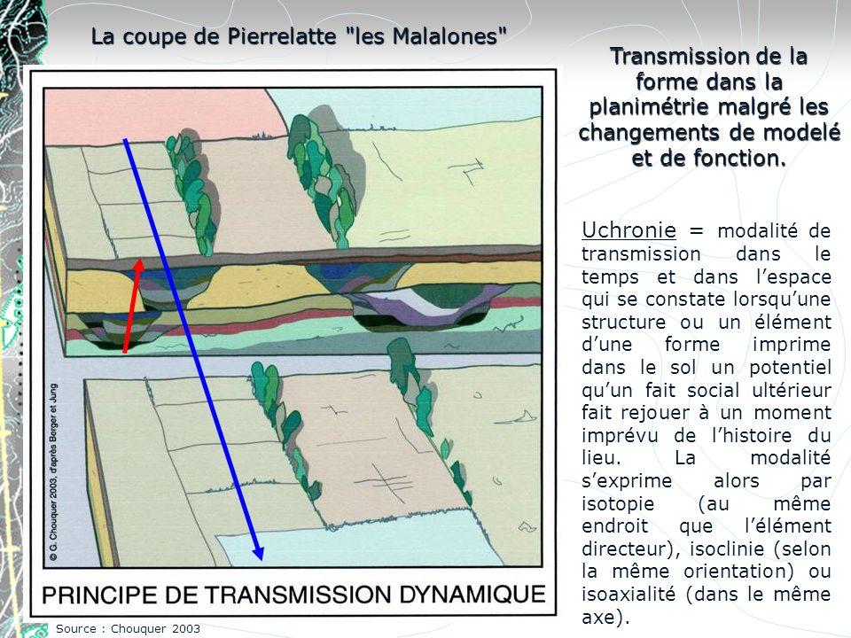 La coupe de Pierrelatte les Malalones