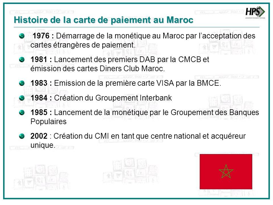 Histoire de la carte de paiement au Maroc