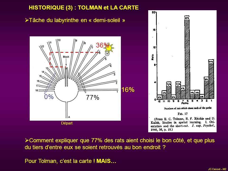 36% 16% 0% 77% HISTORIQUE (3) : TOLMAN et LA CARTE