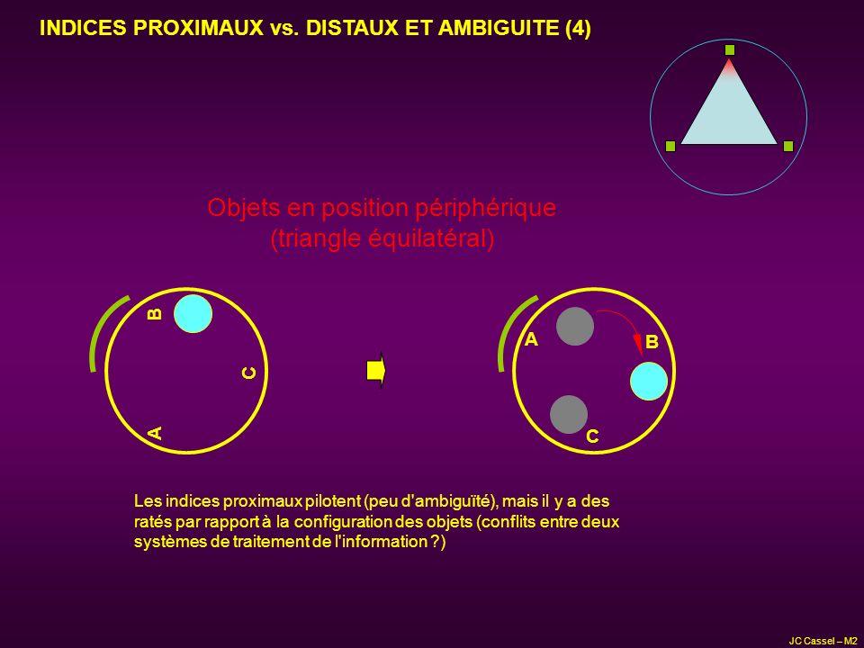 Objets en position périphérique (triangle équilatéral)