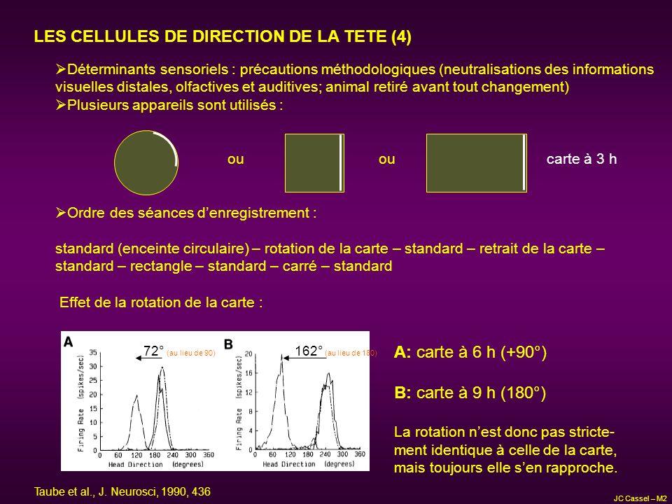 LES CELLULES DE DIRECTION DE LA TETE (4)