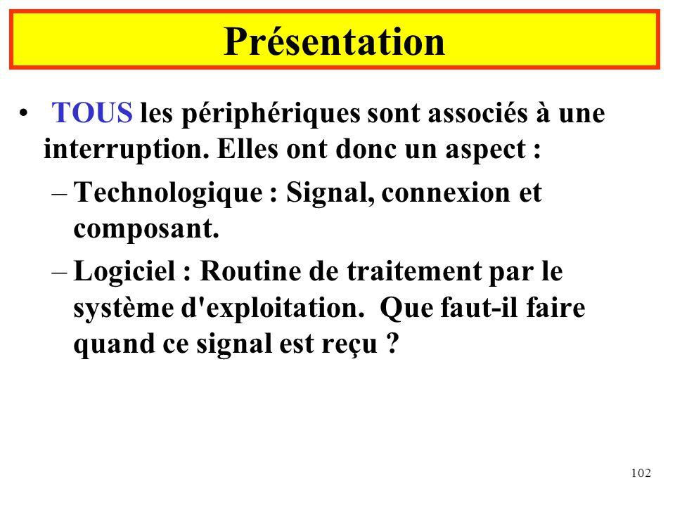 Présentation TOUS les périphériques sont associés à une interruption. Elles ont donc un aspect : Technologique : Signal, connexion et composant.