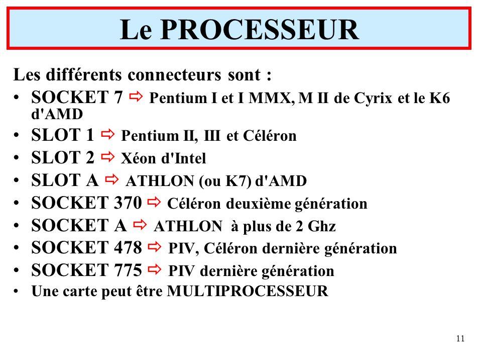 Le PROCESSEUR Les différents connecteurs sont :