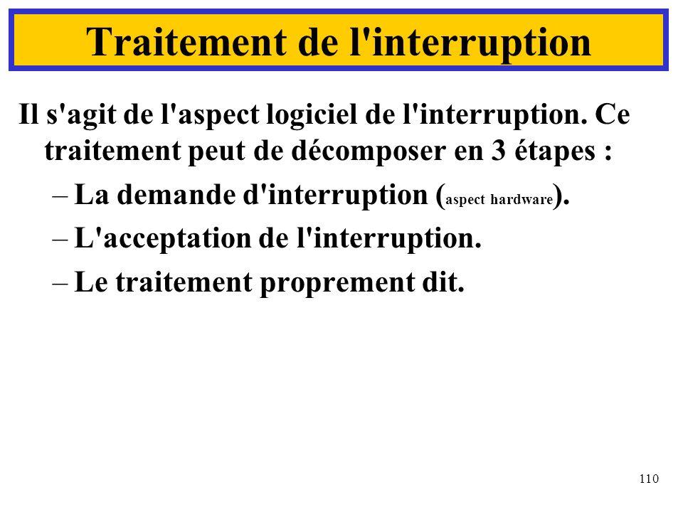 Traitement de l interruption