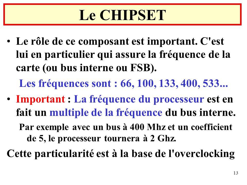Le CHIPSET Le rôle de ce composant est important. C est lui en particulier qui assure la fréquence de la carte (ou bus interne ou FSB).
