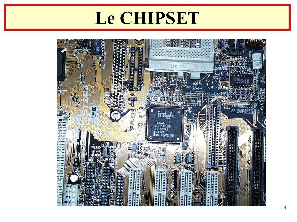 Le CHIPSET
