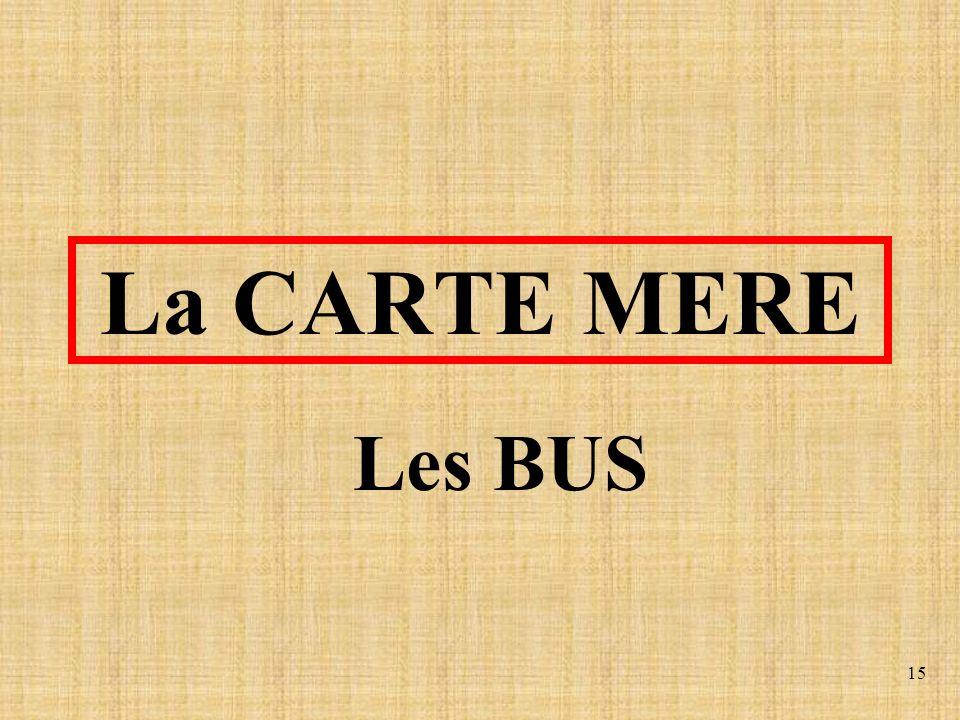 La CARTE MERE Les BUS