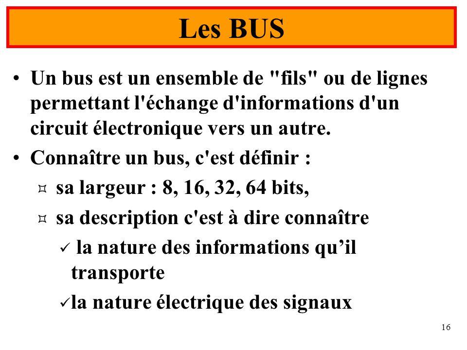 Les BUS Un bus est un ensemble de fils ou de lignes permettant l échange d informations d un circuit électronique vers un autre.