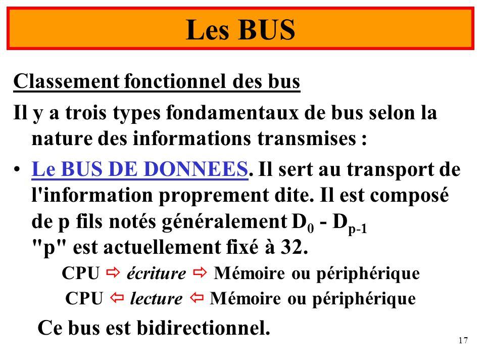 Les BUS Classement fonctionnel des bus