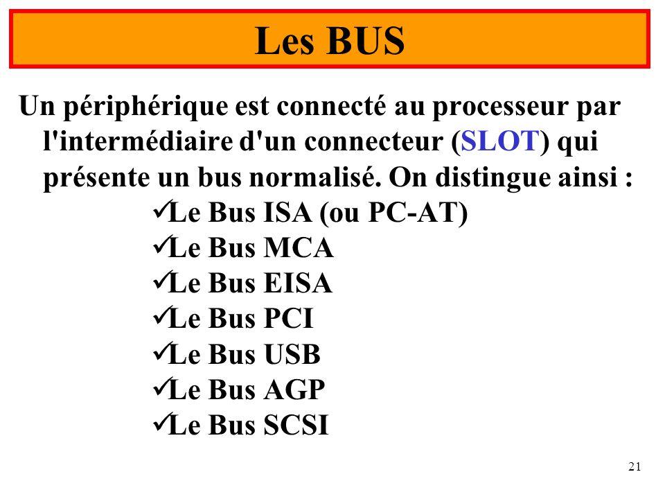 Les BUS Un périphérique est connecté au processeur par l intermédiaire d un connecteur (SLOT) qui présente un bus normalisé. On distingue ainsi :