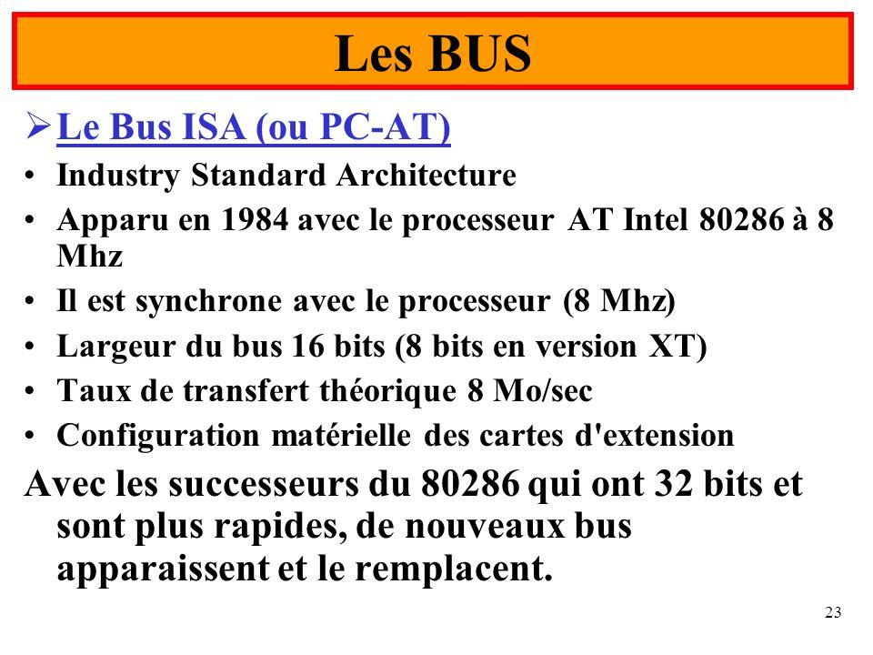 Les BUS Le Bus ISA (ou PC-AT)