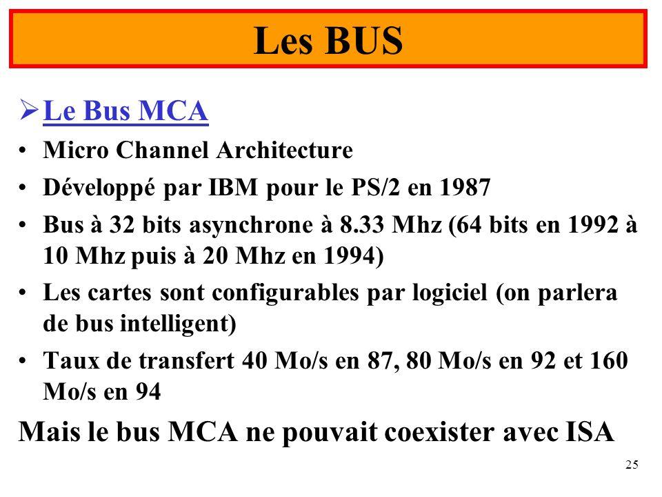 Les BUS Le Bus MCA Mais le bus MCA ne pouvait coexister avec ISA