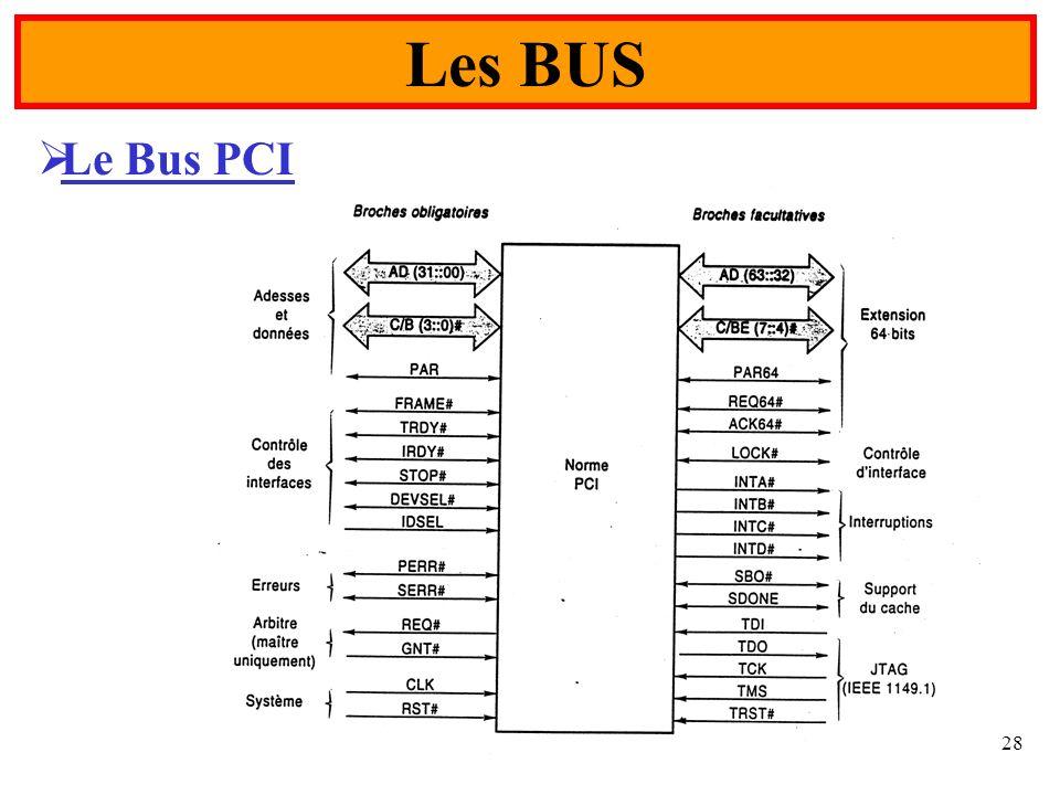 Les BUS Le Bus PCI