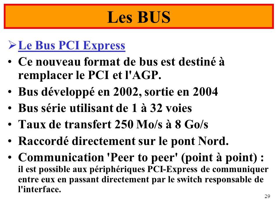 Les BUS Le Bus PCI Express