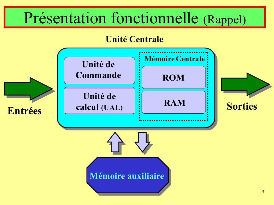 Présentation fonctionnelle (Rappel)