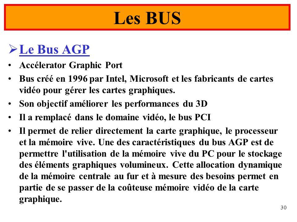 Les BUS Le Bus AGP Accélerator Graphic Port
