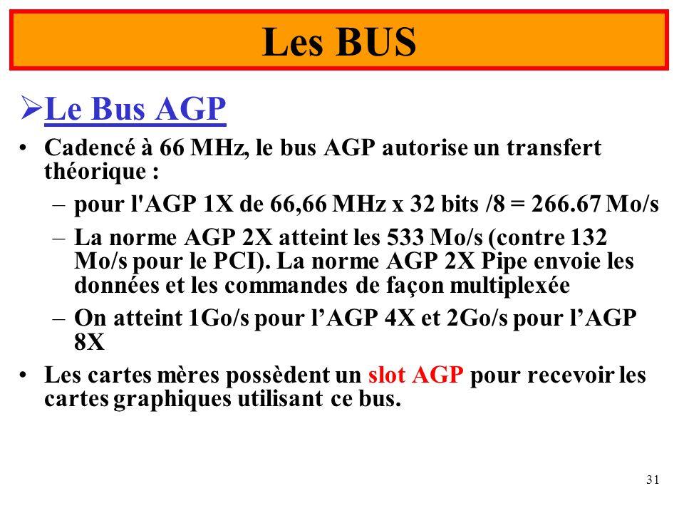 Les BUS Le Bus AGP. Cadencé à 66 MHz, le bus AGP autorise un transfert théorique : pour l AGP 1X de 66,66 MHz x 32 bits /8 = 266.67 Mo/s.