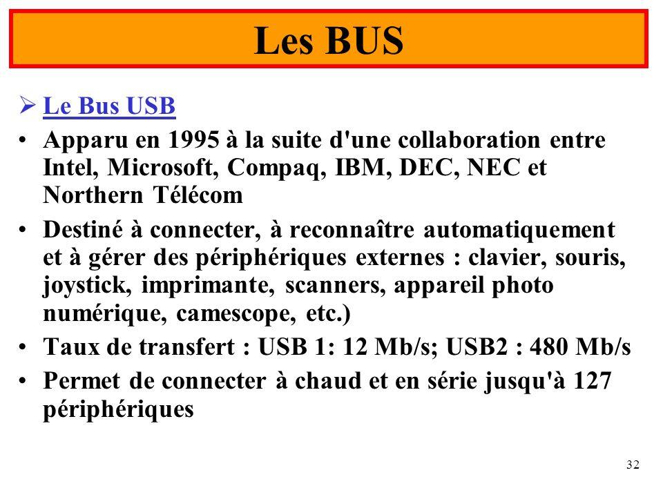 Les BUS Le Bus USB. Apparu en 1995 à la suite d une collaboration entre Intel, Microsoft, Compaq, IBM, DEC, NEC et Northern Télécom.
