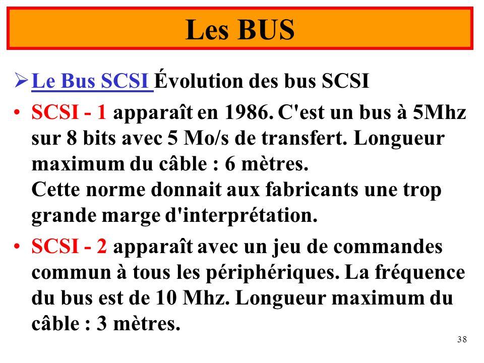 Les BUS Le Bus SCSI Évolution des bus SCSI