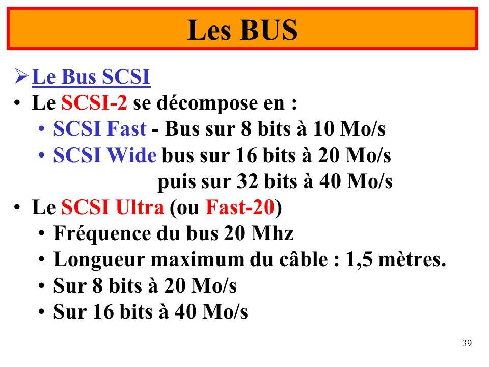 Les BUS Le Bus SCSI Le SCSI-2 se décompose en :