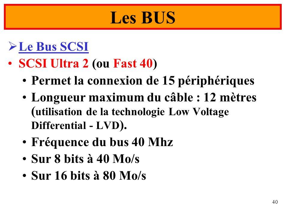 Les BUS Le Bus SCSI SCSI Ultra 2 (ou Fast 40)