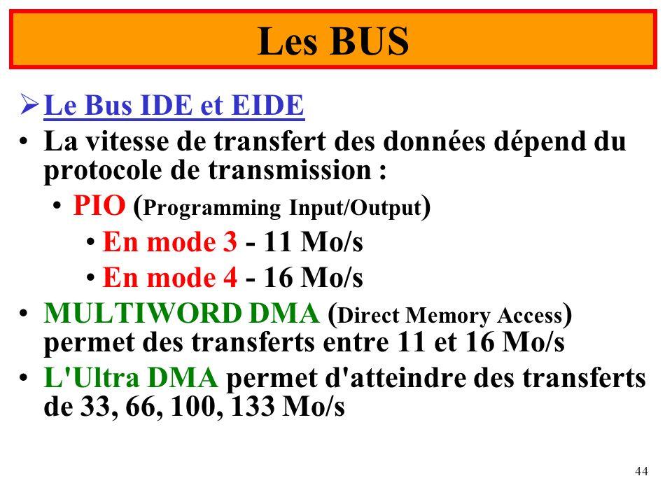 Les BUS Le Bus IDE et EIDE