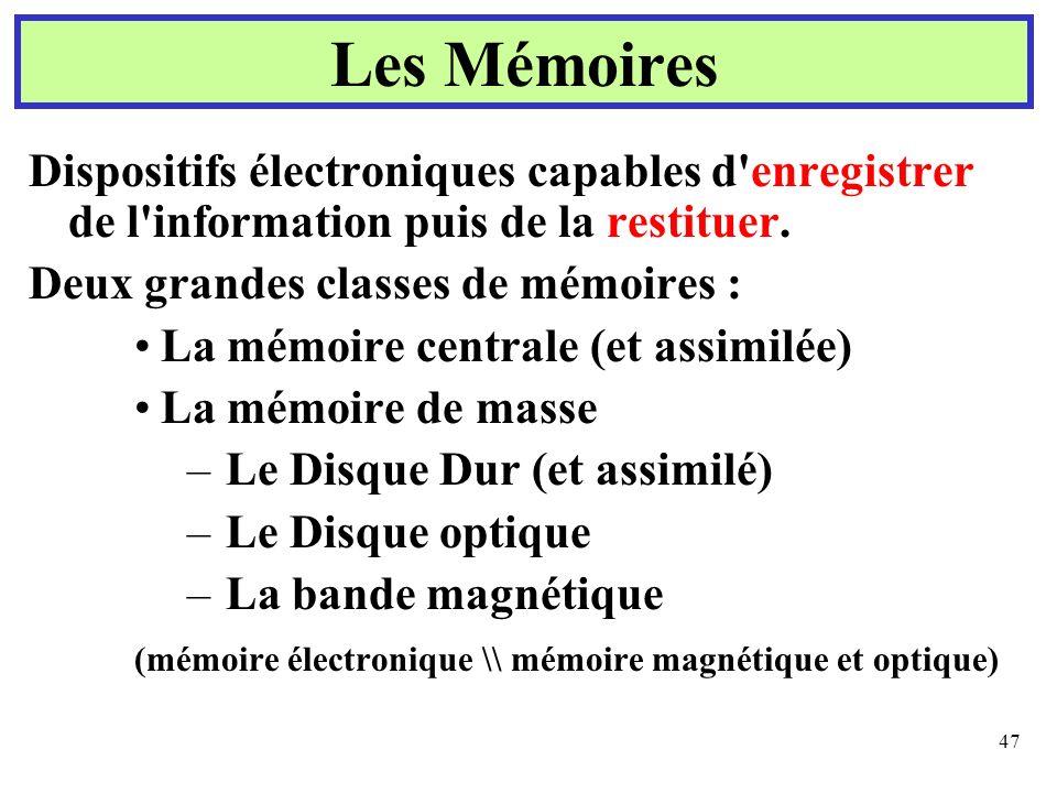 Les Mémoires Dispositifs électroniques capables d enregistrer de l information puis de la restituer.