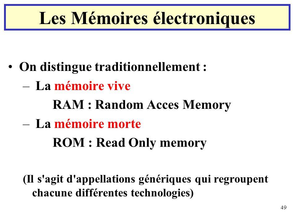 Les Mémoires électroniques