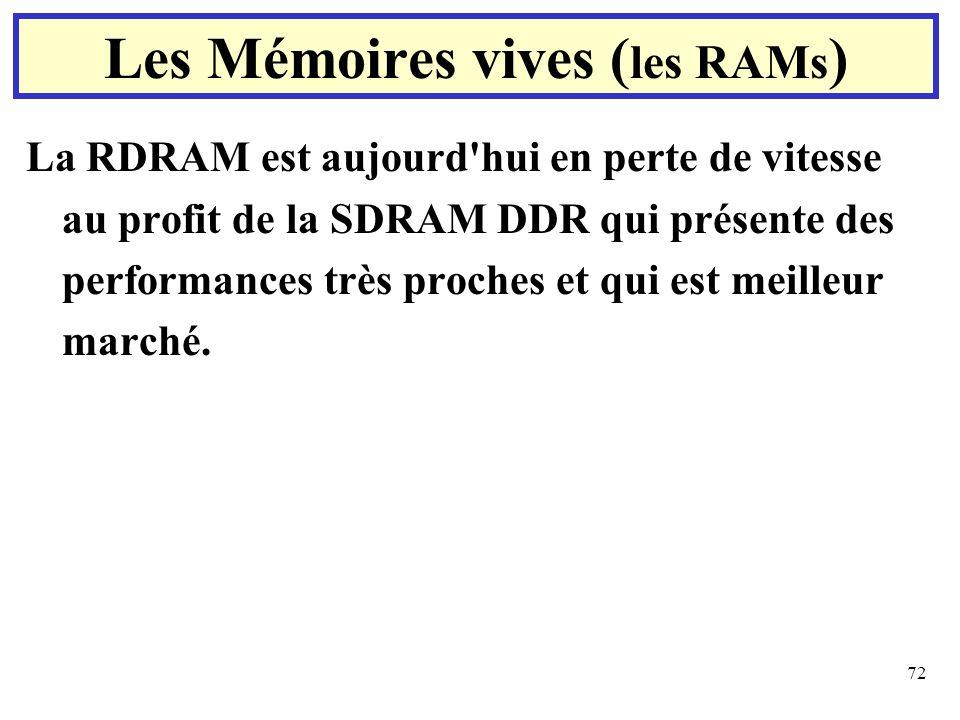 Les Mémoires vives (les RAMs)