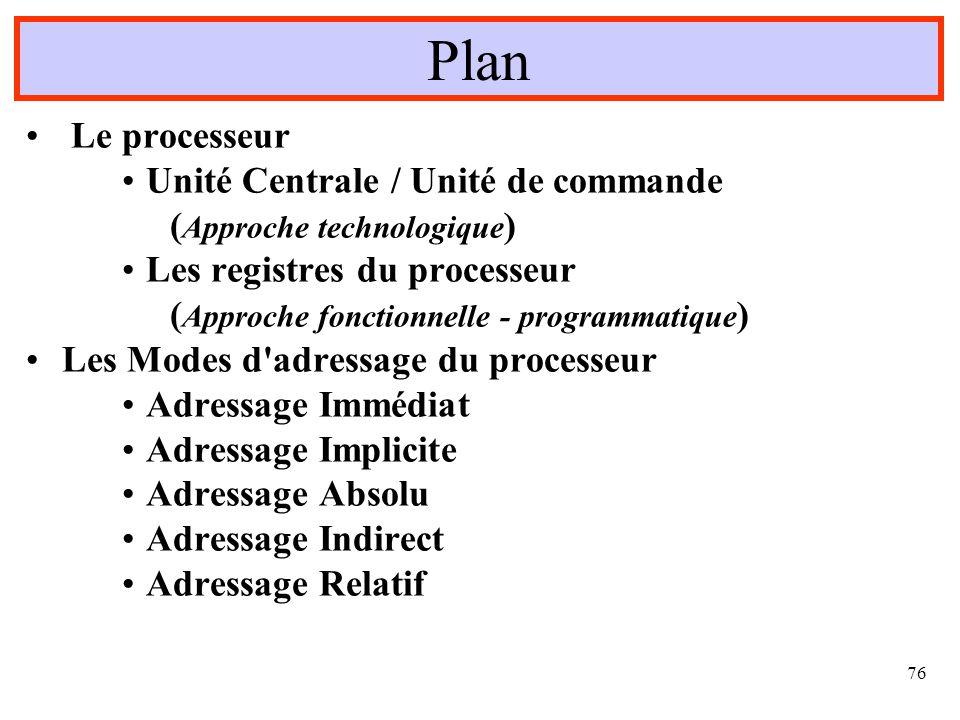 Plan Le processeur Unité Centrale / Unité de commande