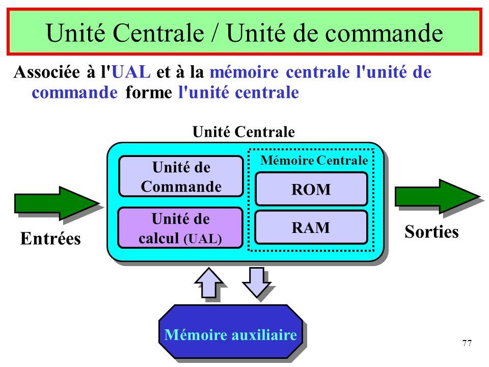 Unité Centrale / Unité de commande