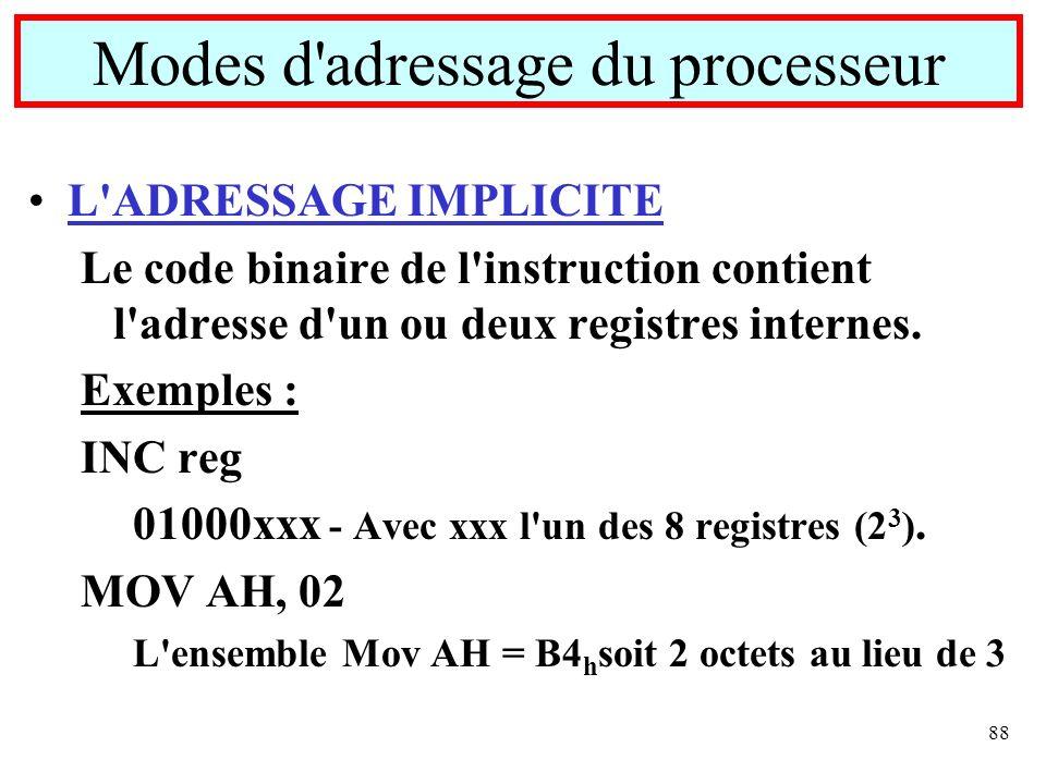 Modes d adressage du processeur