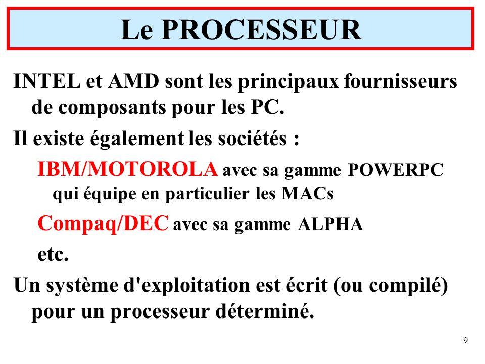 Le PROCESSEUR INTEL et AMD sont les principaux fournisseurs de composants pour les PC. Il existe également les sociétés :