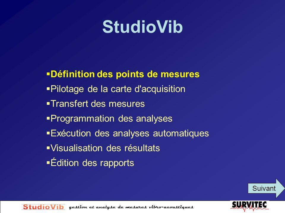 StudioVib Définition des points de mesures