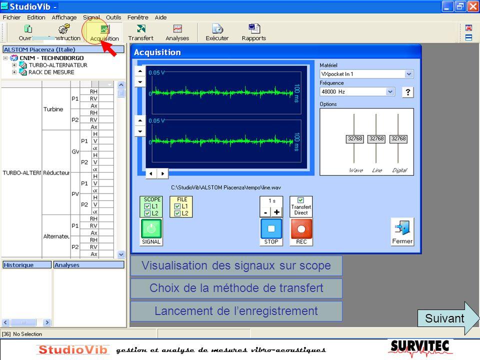 Visualisation des signaux sur scope
