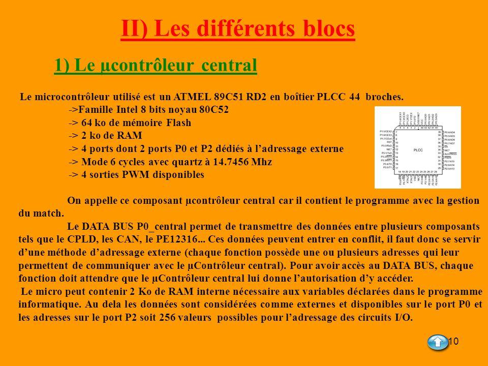 1) Le µcontrôleur central