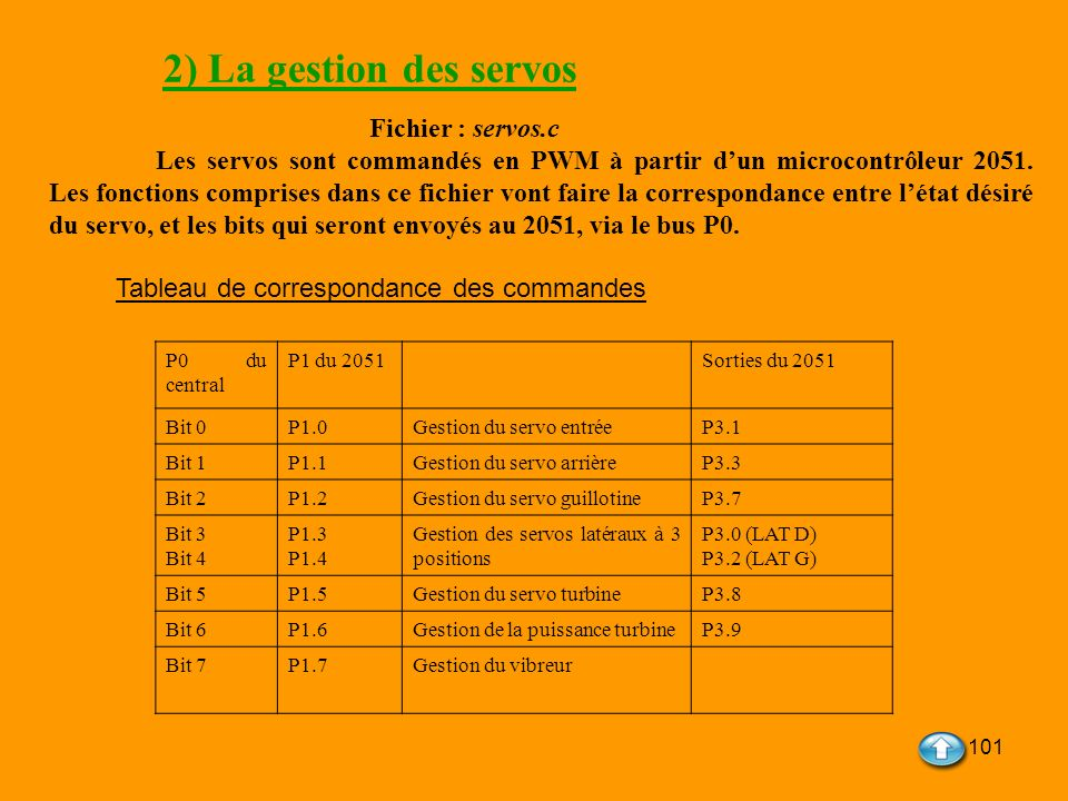 2) La gestion des servos Fichier : servos.c