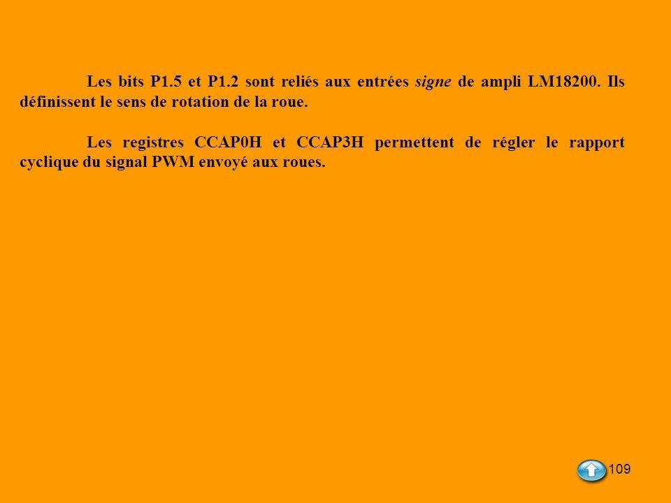Les bits P1. 5 et P1. 2 sont reliés aux entrées signe de ampli LM18200