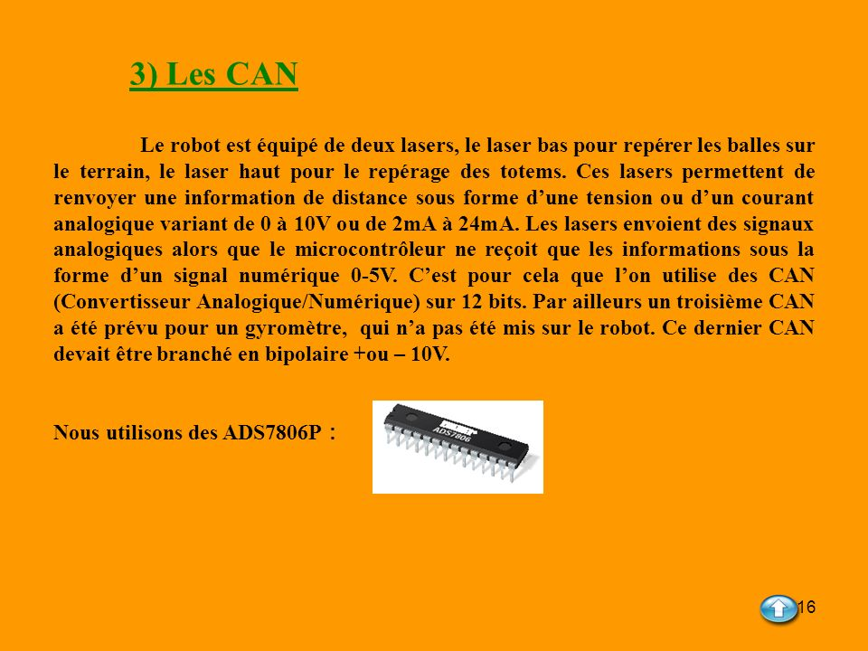 3) Les CAN