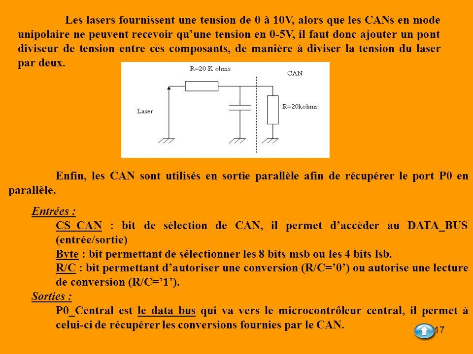 Les lasers fournissent une tension de 0 à 10V, alors que les CANs en mode unipolaire ne peuvent recevoir qu'une tension en 0-5V, il faut donc ajouter un pont diviseur de tension entre ces composants, de manière à diviser la tension du laser par deux.