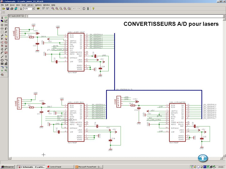CONVERTISSEURS A/D pour lasers