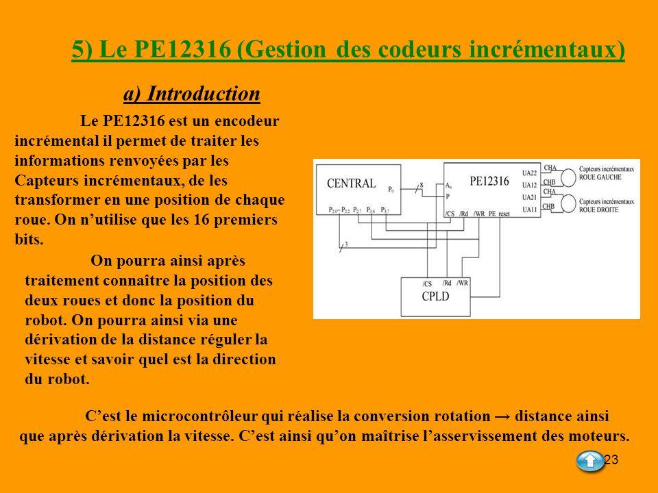 5) Le PE12316 (Gestion des codeurs incrémentaux)