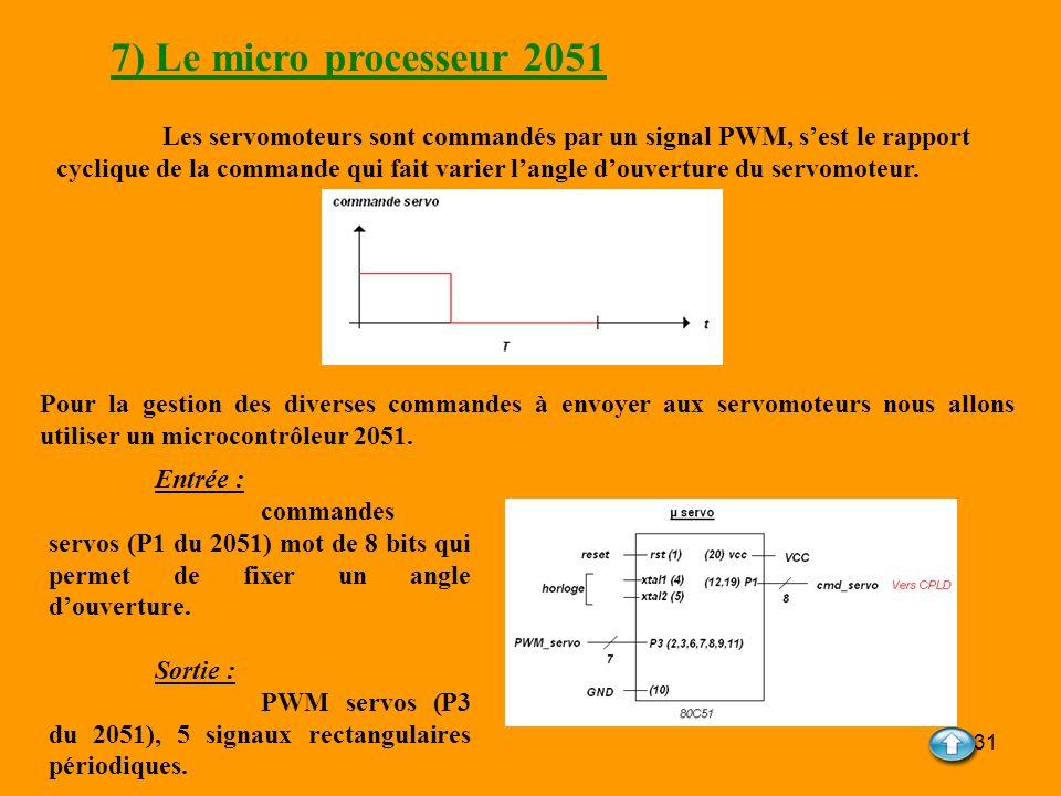 7) Le micro processeur 2051