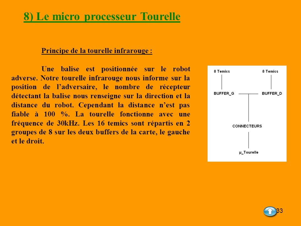 8) Le micro processeur Tourelle